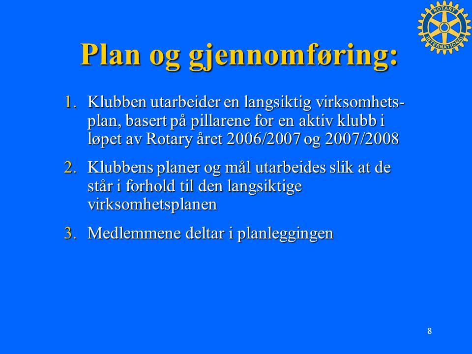 8 Plan og gjennomføring: 1.Klubben utarbeider en langsiktig virksomhets- plan, basert på pillarene for en aktiv klubb i løpet av Rotary året 2006/2007