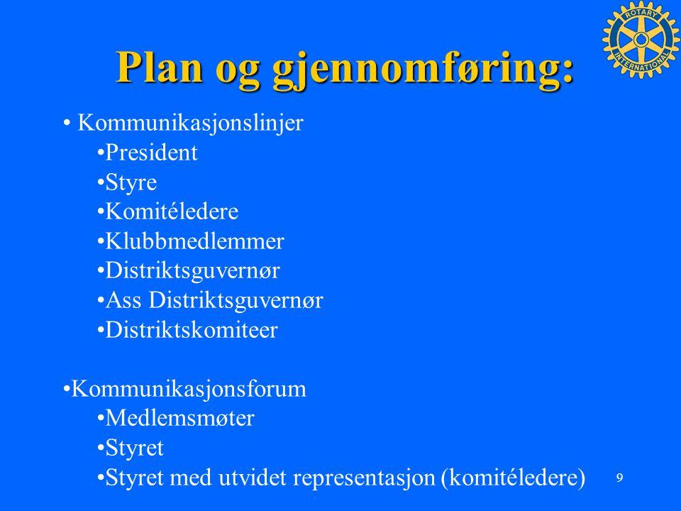 9 Plan og gjennomføring: Kommunikasjonslinjer President Styre Komitéledere Klubbmedlemmer Distriktsguvernør Ass Distriktsguvernør Distriktskomiteer Ko
