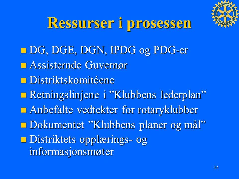 14 Ressurser i prosessen DG, DGE, DGN, IPDG og PDG-er DG, DGE, DGN, IPDG og PDG-er Assisternde Guvernør Assisternde Guvernør Distriktskomitéene Distri