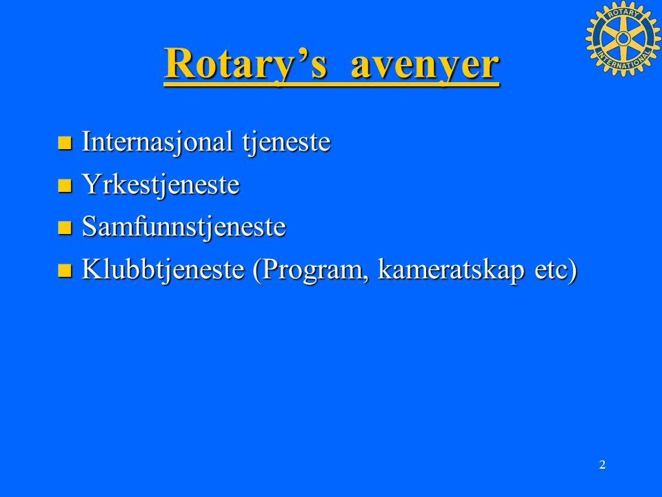 2 Rotary's avenyer Internasjonal tjeneste Internasjonal tjeneste Yrkestjeneste Yrkestjeneste Samfunnstjeneste Samfunnstjeneste Klubbtjeneste (Program,
