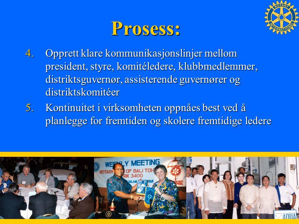 7 Prosess: 4.Opprett klare kommunikasjonslinjer mellom president, styre, komitéledere, klubbmedlemmer, distriktsguvernør, assisterende guvernører og distriktskomitéer 5.Kontinuitet i virksomheten oppnåes best ved å planlegge for fremtiden og skolere fremtidige ledere