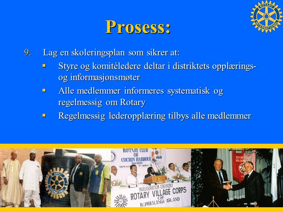 9 Prosess: 9.Lag en skoleringsplan som sikrer at:  Styre og komitéledere deltar i distriktets opplærings- og informasjonsmøter  Alle medlemmer informeres systematisk og regelmessig om Rotary  Regelmessig lederopplæring tilbys alle medlemmer