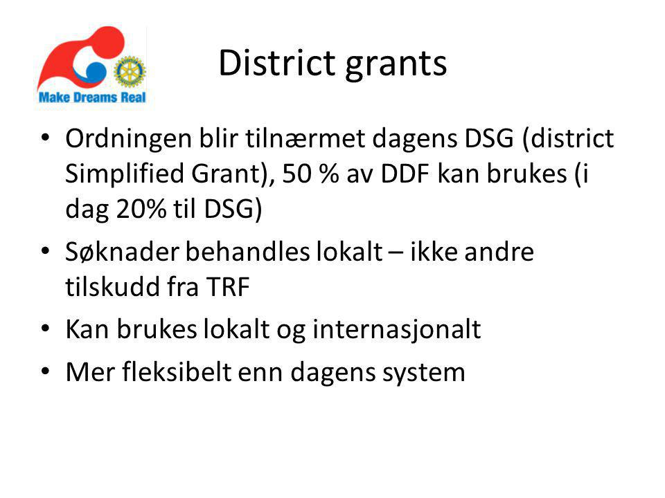 District grants Ordningen blir tilnærmet dagens DSG (district Simplified Grant), 50 % av DDF kan brukes (i dag 20% til DSG) Søknader behandles lokalt – ikke andre tilskudd fra TRF Kan brukes lokalt og internasjonalt Mer fleksibelt enn dagens system