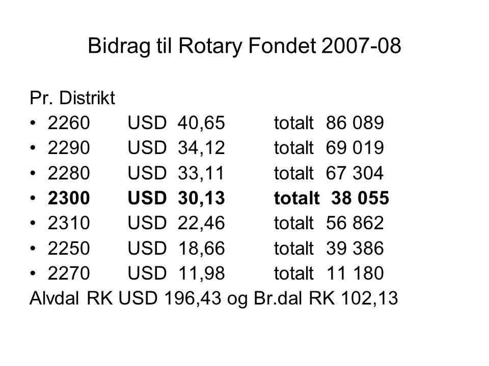 Bidrag til Rotary Fondet 2007-08 Pr. Distrikt 2260USD 40,65totalt 86 089 2290USD 34,12totalt 69 019 2280USD 33,11totalt 67 304 2300USD 30,13totalt 38