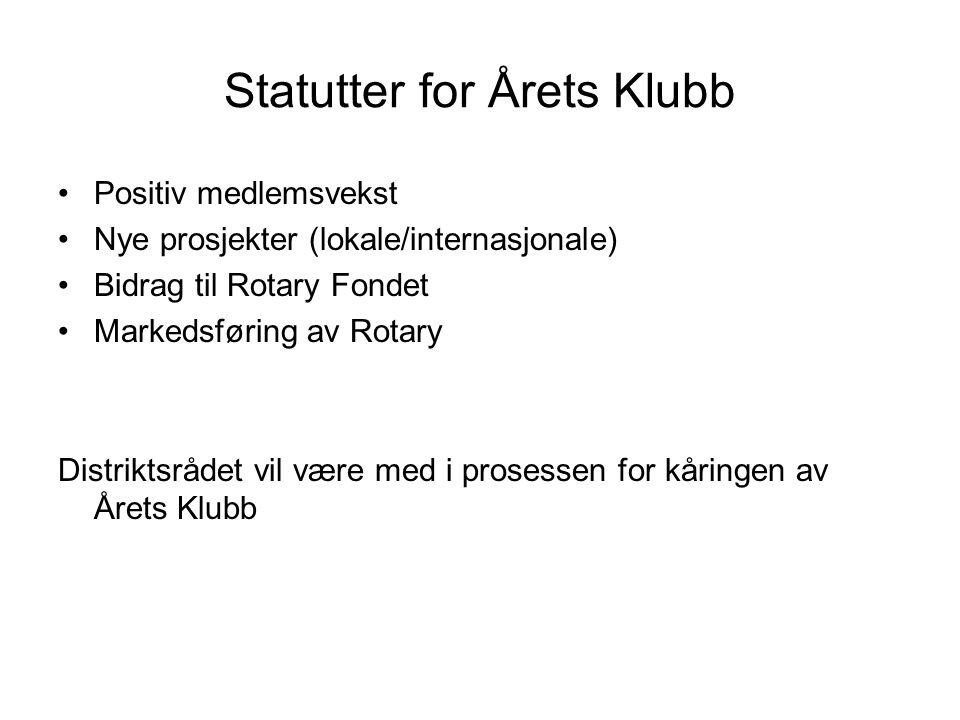 Statutter for Årets Klubb Positiv medlemsvekst Nye prosjekter (lokale/internasjonale) Bidrag til Rotary Fondet Markedsføring av Rotary Distriktsrådet vil være med i prosessen for kåringen av Årets Klubb