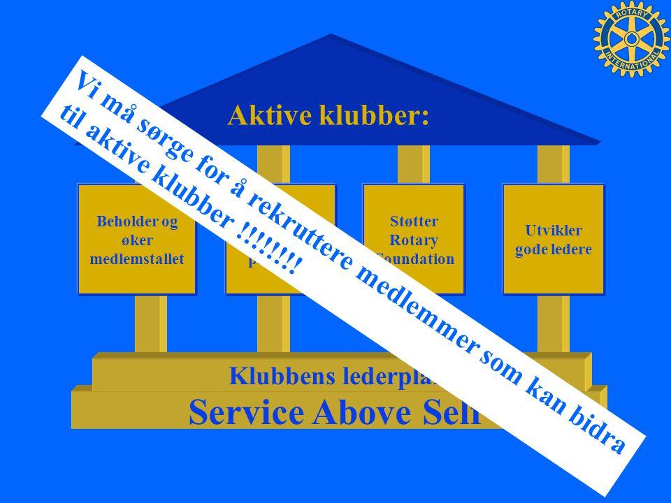 10 Aktive klubber: Beholder og øker medlemstallet Gjennom- fører gode projekter Støtter Rotary Foundation Utvikler gode ledere Service Above Self Klub