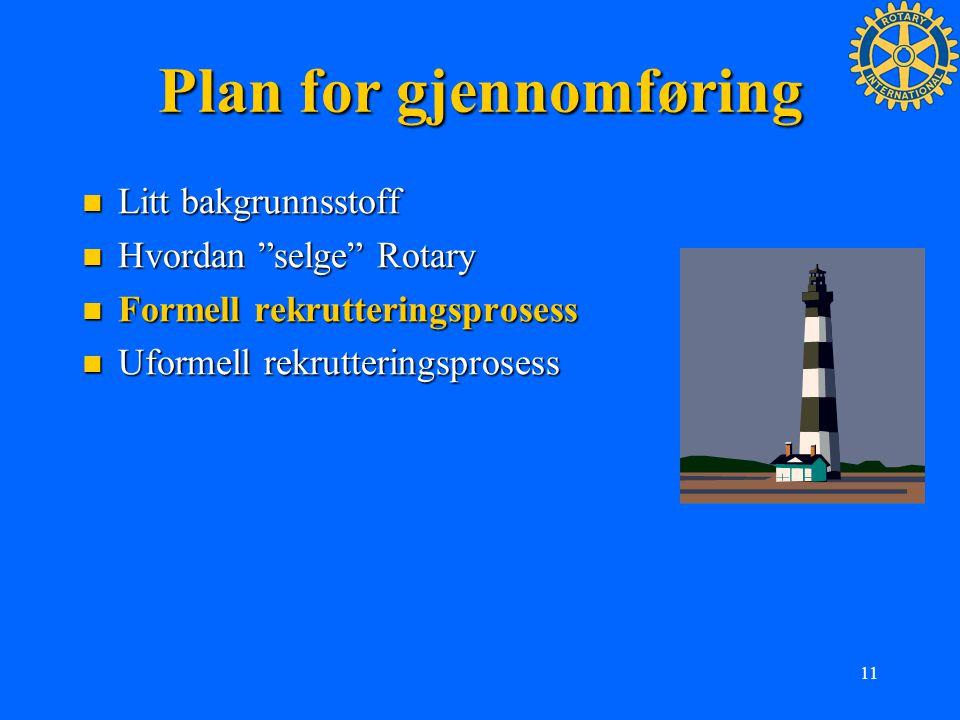 """11 Plan for gjennomføring Litt bakgrunnsstoff Litt bakgrunnsstoff Hvordan """"selge"""" Rotary Hvordan """"selge"""" Rotary Formell rekrutteringsprosess Formell r"""