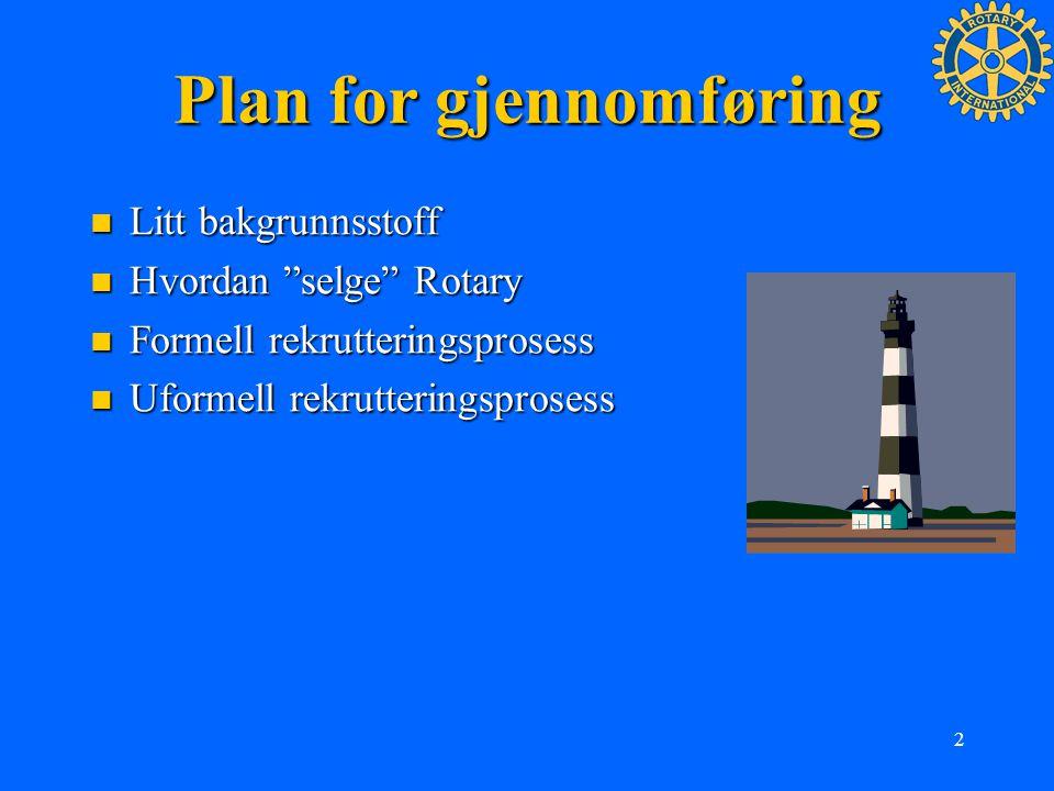 """2 Plan for gjennomføring Litt bakgrunnsstoff Litt bakgrunnsstoff Hvordan """"selge"""" Rotary Hvordan """"selge"""" Rotary Formell rekrutteringsprosess Formell re"""
