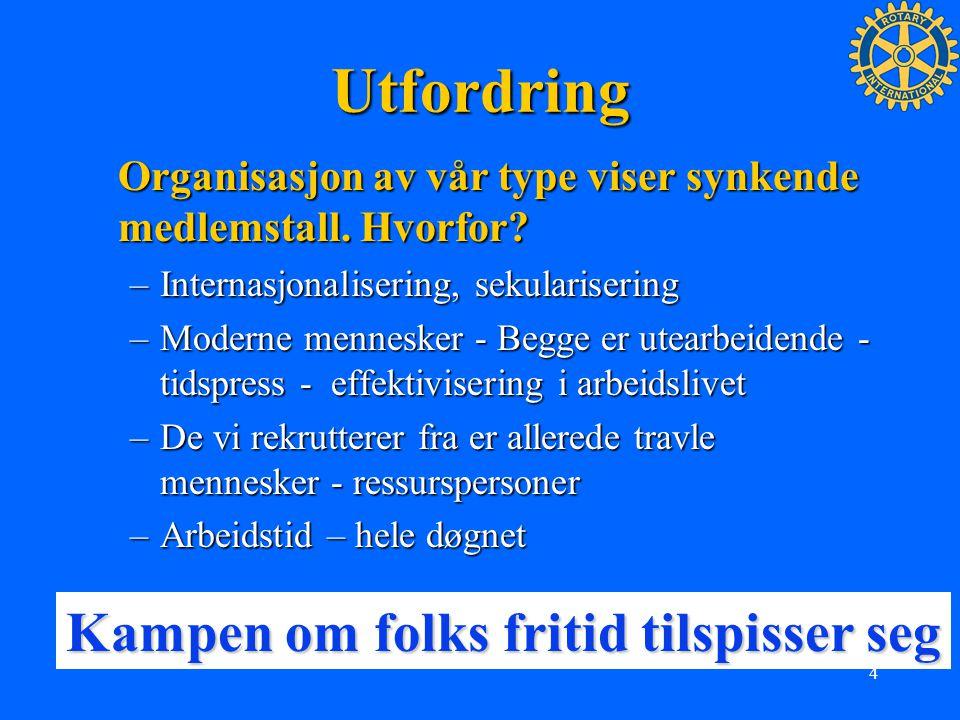 4 Utfordring Organisasjon av vår type viser synkende medlemstall. Hvorfor? –Internasjonalisering, sekularisering –Moderne mennesker - Begge er utearbe