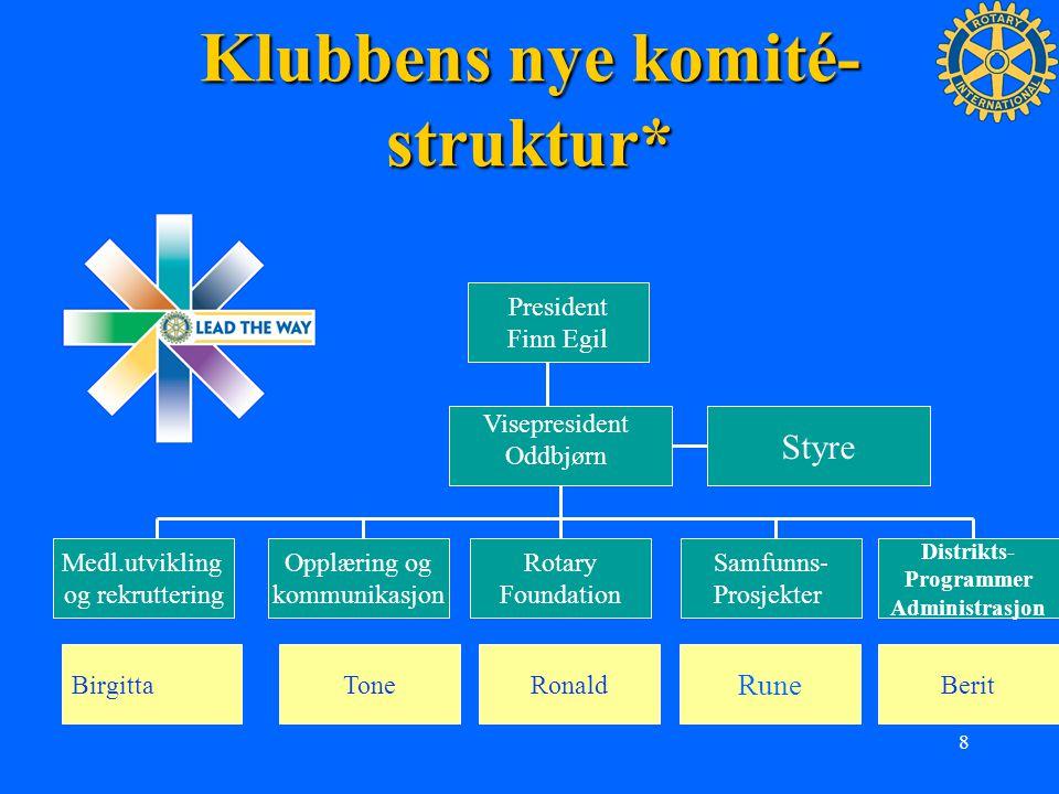 8 Klubbens nye komité- struktur* Medl.utvikling og rekruttering Birgitta Opplæring og kommunikasjon Rotary Foundation Samfunns- Prosjekter Distrikts-