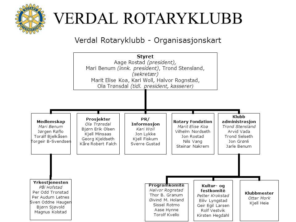 VERDAL ROTARYKLUBB Verdal Rotaryklubb - Organisasjonskart Styret Aage Rostad (president), Mari Benum (innk. president), Trond Stensland, (sekretær) Ma
