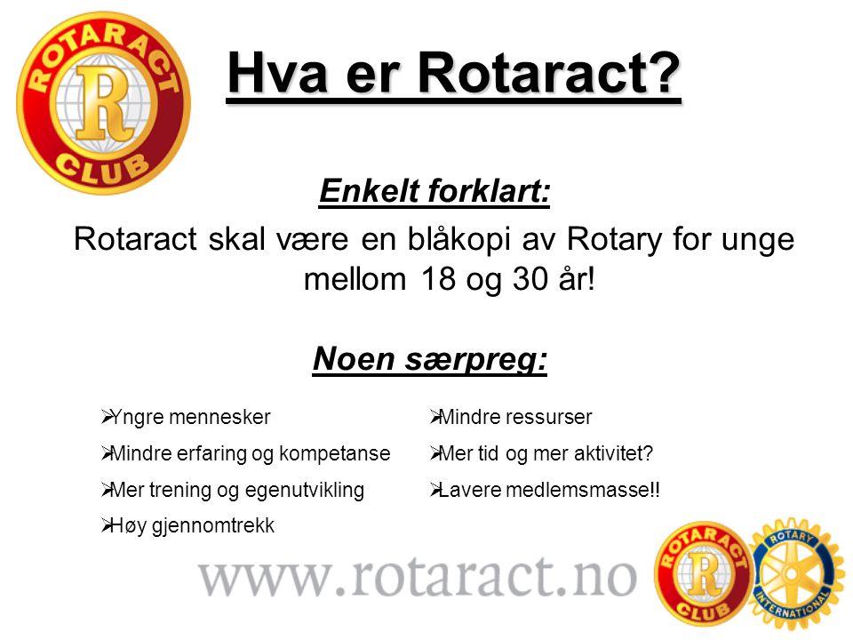 Hva er Rotaract? Enkelt forklart: Rotaract skal være en blåkopi av Rotary for unge mellom 18 og 30 år! Noen særpreg:  Yngre mennesker  Mindre erfari