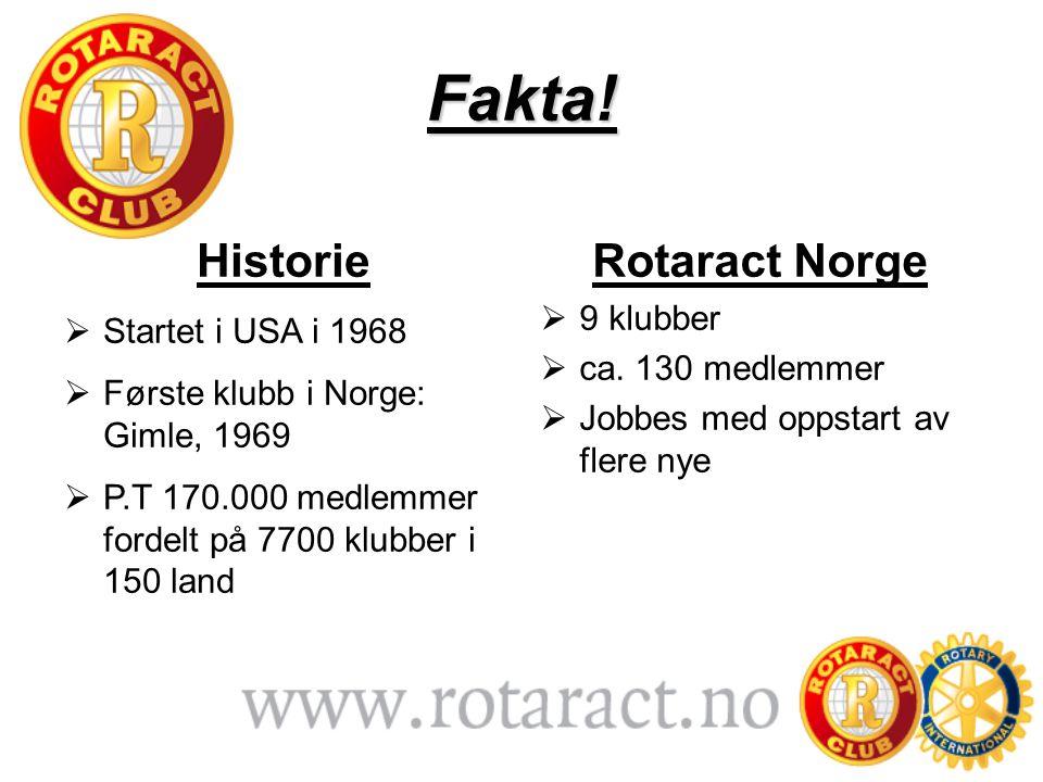 Fakta! Historie  Startet i USA i 1968  Første klubb i Norge: Gimle, 1969  P.T 170.000 medlemmer fordelt på 7700 klubber i 150 land Rotaract Norge 