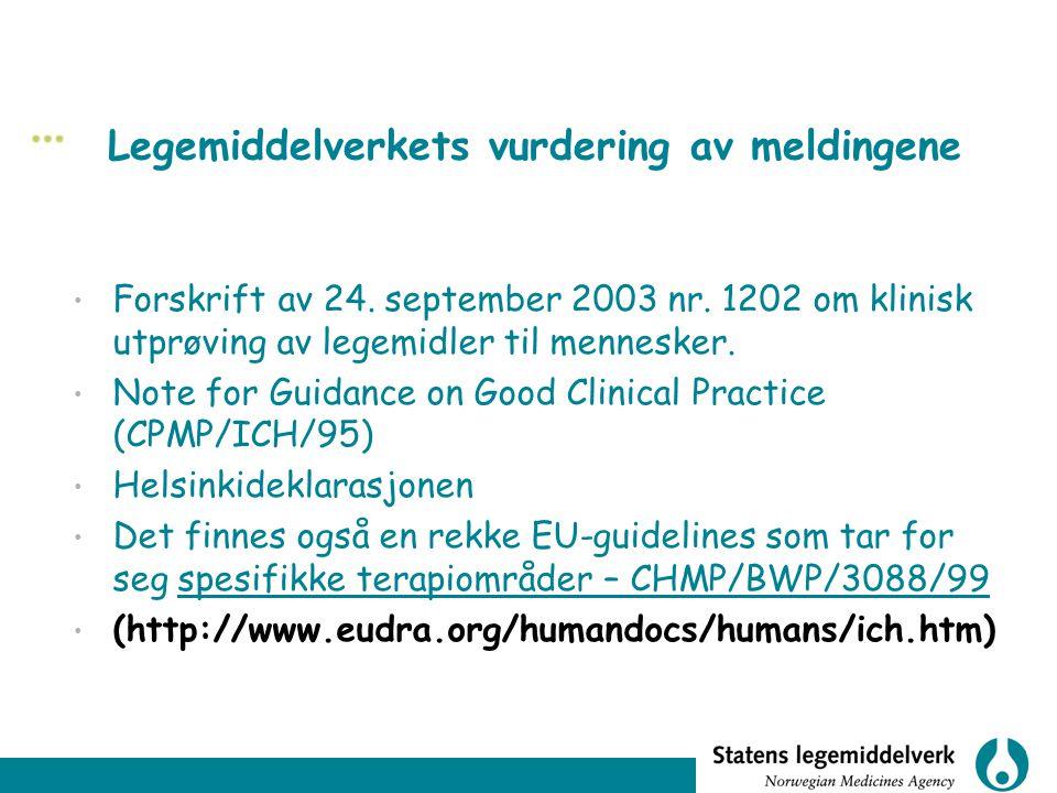 Legemiddelverkets vurdering av meldingene Forskrift av 24. september 2003 nr. 1202 om klinisk utprøving av legemidler til mennesker. Note for Guidance