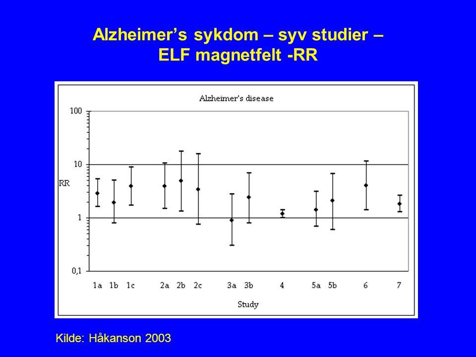 Alzheimer's sykdom – syv studier – ELF magnetfelt -RR Kilde: Håkanson 2003