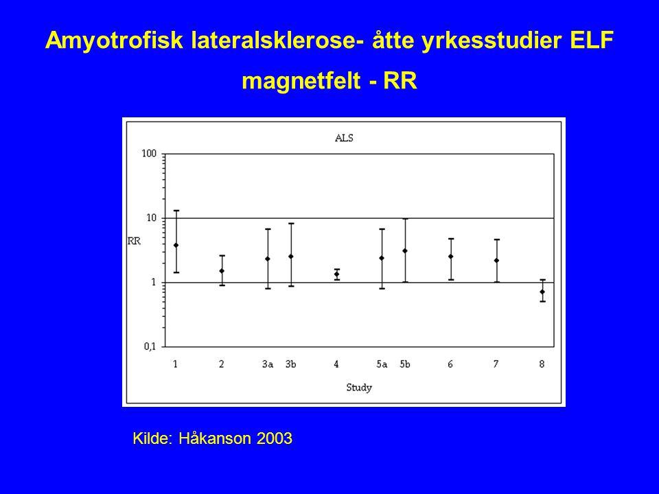 Amyotrofisk lateralsklerose- åtte yrkesstudier ELF magnetfelt - RR Kilde: Håkanson 2003
