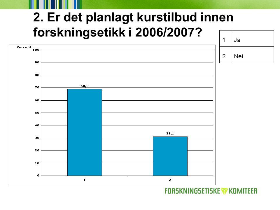 2. Er det planlagt kurstilbud innen forskningsetikk i 2006/2007 1Ja 2Nei