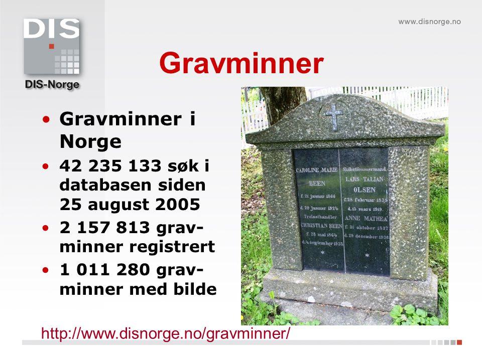 Gravminner Gravminner i Norge 42 235 133 søk i databasen siden 25 august 2005 2 157 813 grav- minner registrert 1 011 280 grav- minner med bilde http://www.disnorge.no/gravminner/