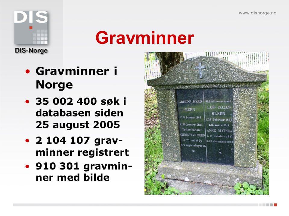 Gravminner Gravminner i Norge 35 002 400 søk i databasen siden 25 august 2005 2 104 107 grav- minner registrert 910 301 gravmin- ner med bilde