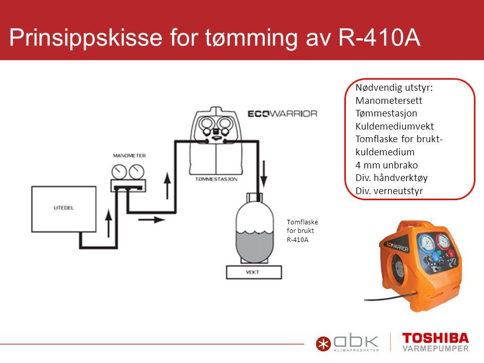 Prinsippskisse for tømming av R-410A Nødvendig utstyr: Manometersett Tømmestasjon Kuldemediumvekt Tomflaske for brukt- kuldemedium 4 mm unbrako Div.