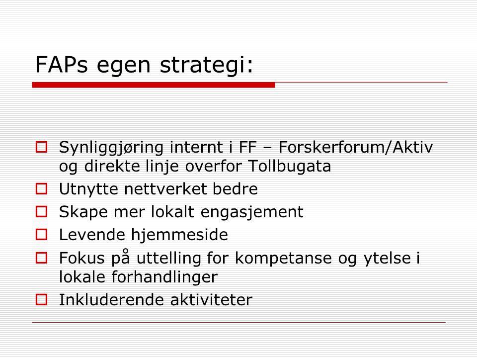 FAPs egen strategi:  Synliggjøring internt i FF – Forskerforum/Aktiv og direkte linje overfor Tollbugata  Utnytte nettverket bedre  Skape mer lokalt engasjement  Levende hjemmeside  Fokus på uttelling for kompetanse og ytelse i lokale forhandlinger  Inkluderende aktiviteter