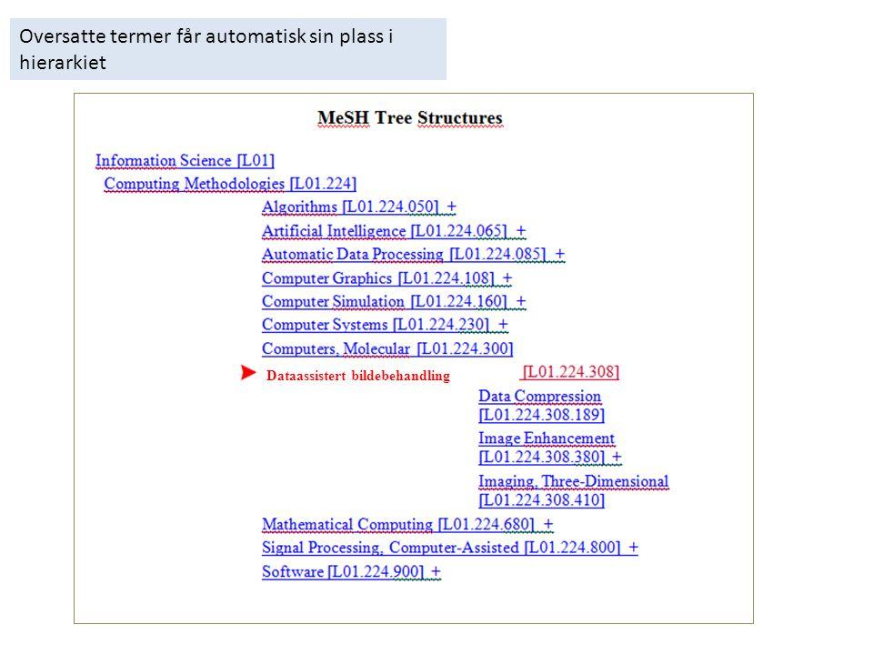MeSH brukes i databasene BIBSYS, Cochrane, SveMed+ samt i flere helseportaler.