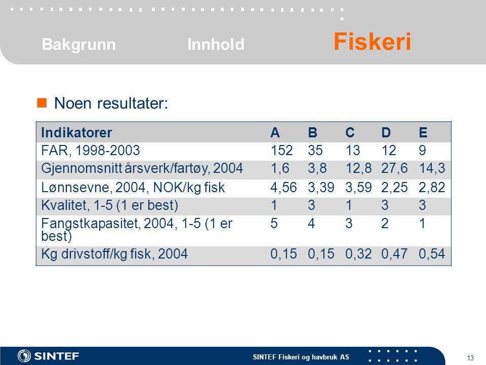 SINTEF Fiskeri og havbruk AS 13 BakgrunnInnhold Fiskeri IndikatorerABCDE FAR, 1998-20031523513129 Gjennomsnitt årsverk/fartøy, 20041,63,812,827,614,3