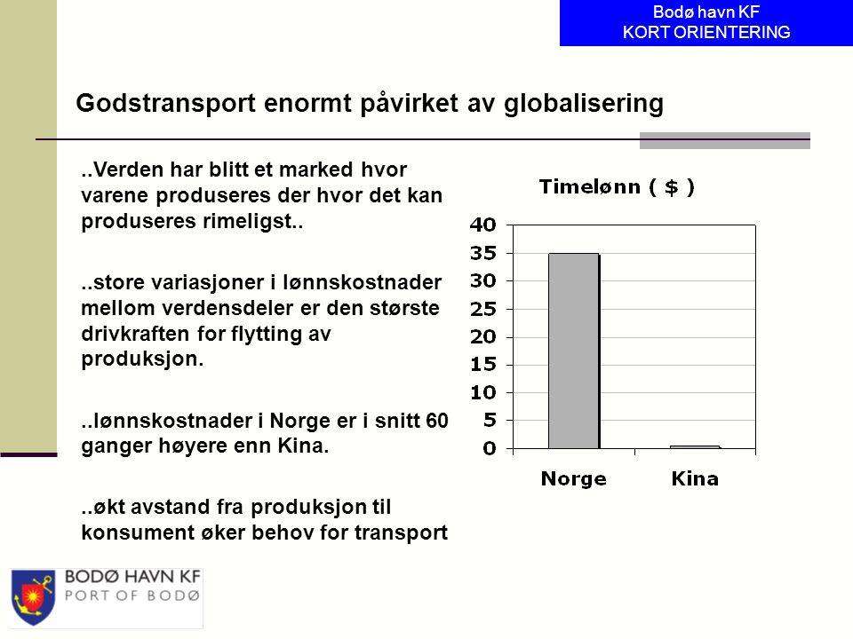 Bodø havn KF KORT ORIENTERING..Verden har blitt et marked hvor varene produseres der hvor det kan produseres rimeligst....store variasjoner i lønnskos