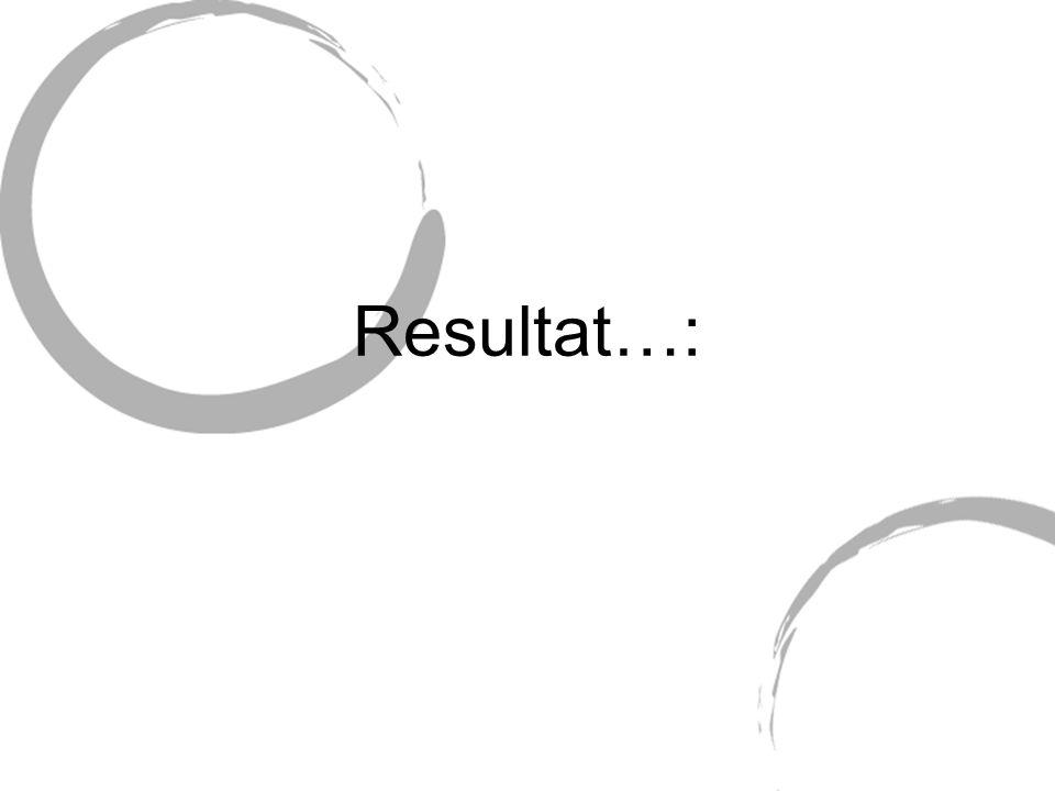 Resultat…: