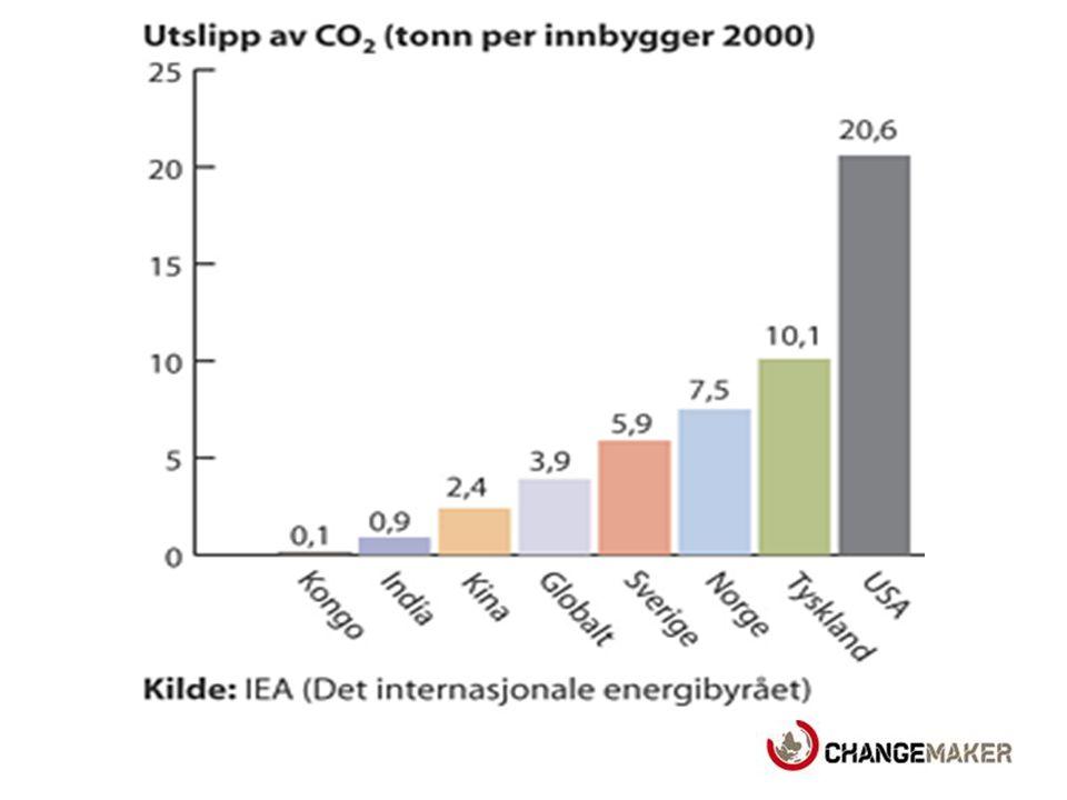 Klimaendringene er et urettferdighetsproblem Utslippene skjer i nord Konsekvensene blir størst i sør