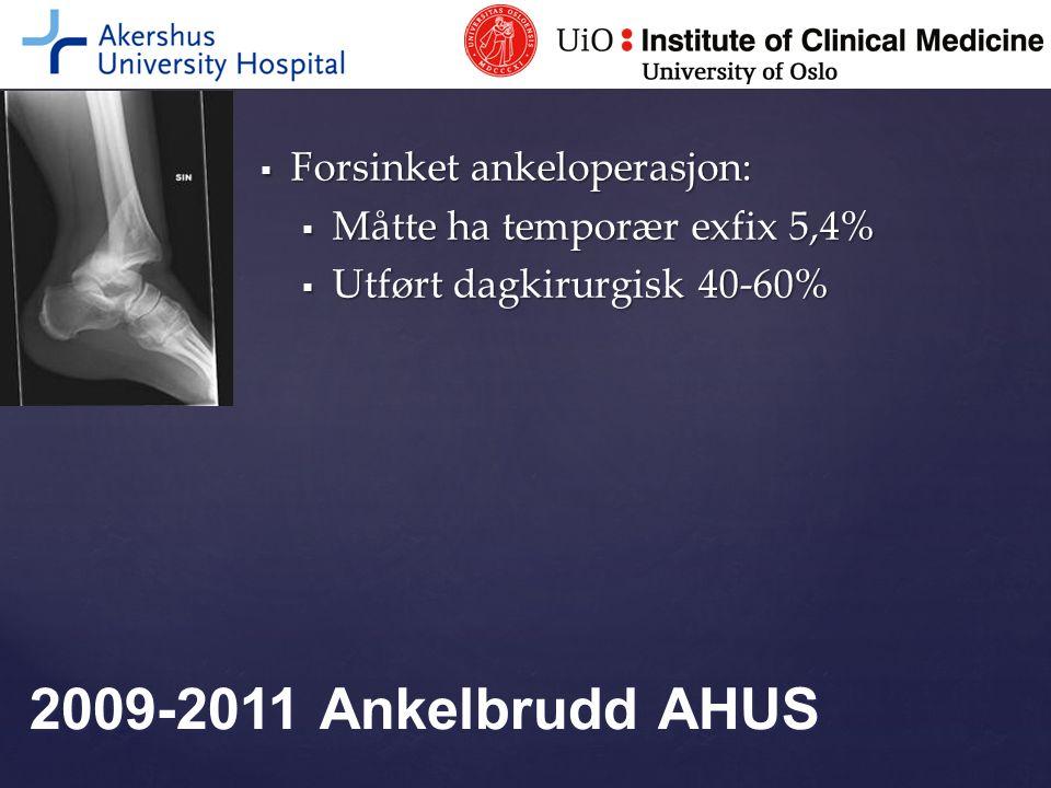  Forsinket ankeloperasjon:  Måtte ha temporær exfix 5,4%  Utført dagkirurgisk 40-60% 2009-2011 Ankelbrudd AHUS