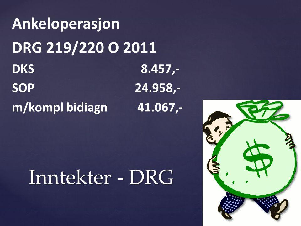 Ankeloperasjon DRG 219/220 O 2011 DKS 8.457,- SOP 24.958,- m/kompl bidiagn 41.067,- Inntekter - DRG