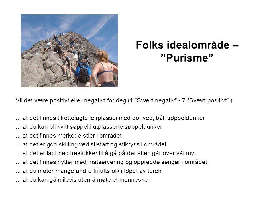Folks idealområde – Purisme Vil det være positivt eller negativt for deg (1 Svært negativ - 7 Svært positivt ):...