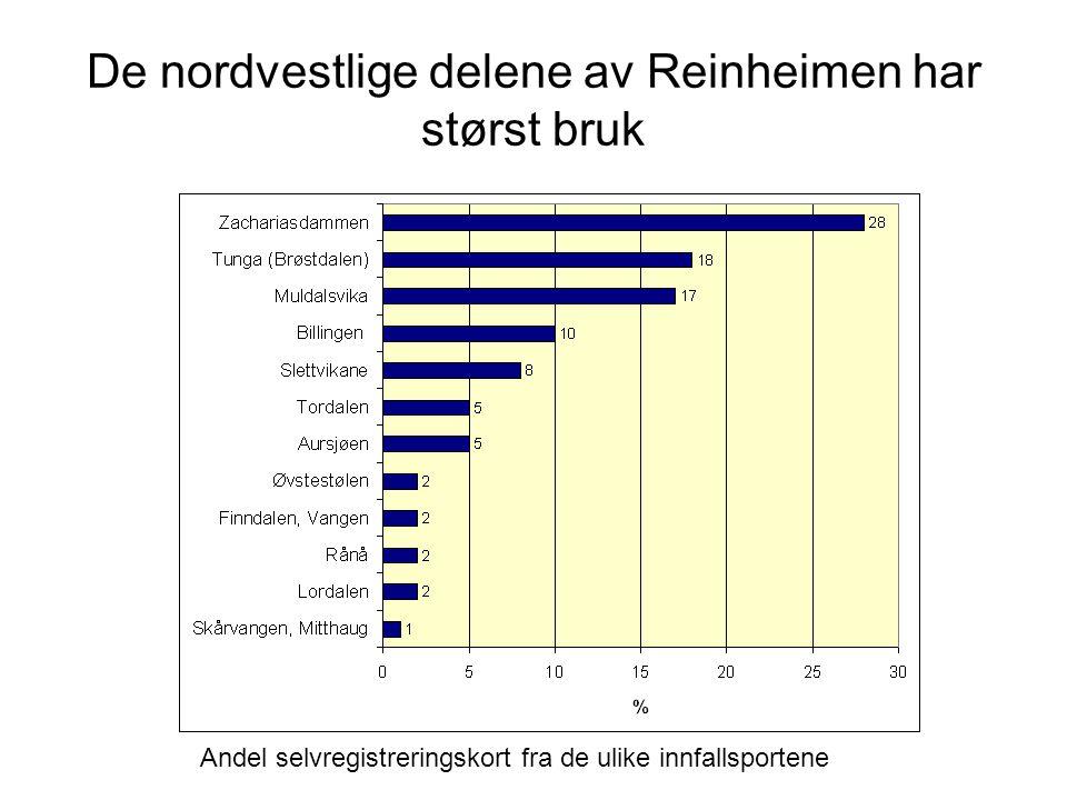 De nordvestlige delene av Reinheimen har størst bruk Andel selvregistreringskort fra de ulike innfallsportene