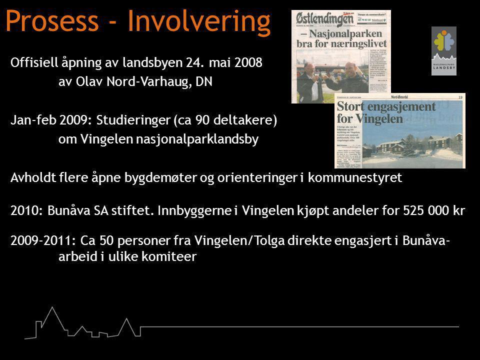 Prosess - Involvering Offisiell åpning av landsbyen 24. mai 2008 av Olav Nord-Varhaug, DN Jan-feb 2009: Studieringer (ca 90 deltakere) om Vingelen nas