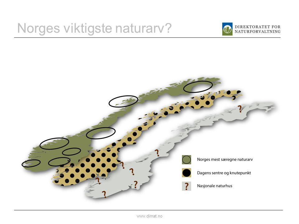 Norges viktigste naturarv? www.dirnat.no
