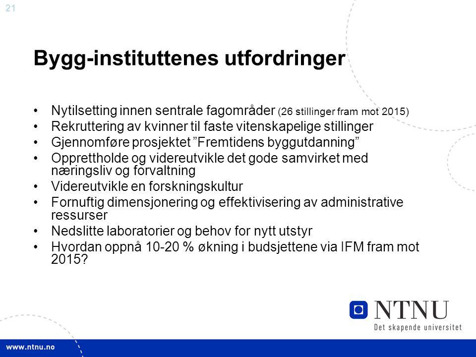 21 Bygg-instituttenes utfordringer Nytilsetting innen sentrale fagområder (26 stillinger fram mot 2015) Rekruttering av kvinner til faste vitenskapeli