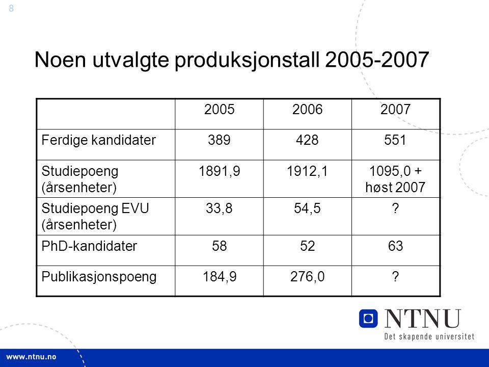 8 Noen utvalgte produksjonstall 2005-2007 200520062007 Ferdige kandidater389428551 Studiepoeng (årsenheter) 1891,91912,11095,0 + høst 2007 Studiepoeng EVU (årsenheter) 33,854,5.