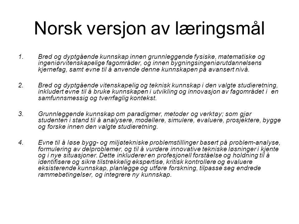 Norsk versjon av læringsmål 1.Bred og dyptgående kunnskap innen grunnleggende fysiske, matematiske og ingeniørvitenskapelige fagområder, og innen bygningsingeniørutdannelsens kjernefag, samt evne til å anvende denne kunnskapen på avansert nivå.