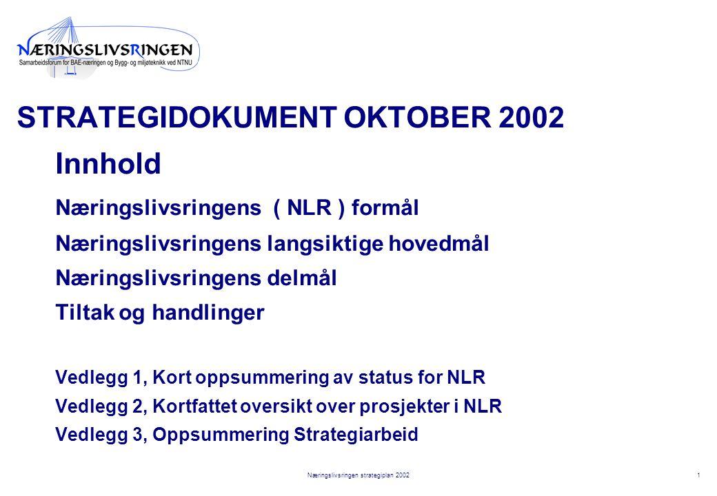 1Næringslivsringen strategiplan 2002 STRATEGIDOKUMENT OKTOBER 2002 Innhold Næringslivsringens ( NLR ) formål Næringslivsringens langsiktige hovedmål Næringslivsringens delmål Tiltak og handlinger Vedlegg 1, Kort oppsummering av status for NLR Vedlegg 2, Kortfattet oversikt over prosjekter i NLR Vedlegg 3, Oppsummering Strategiarbeid