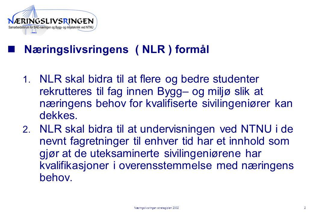 3Næringslivsringen strategiplan 2002 Næringslivsringens langsiktige hovedmål 1.