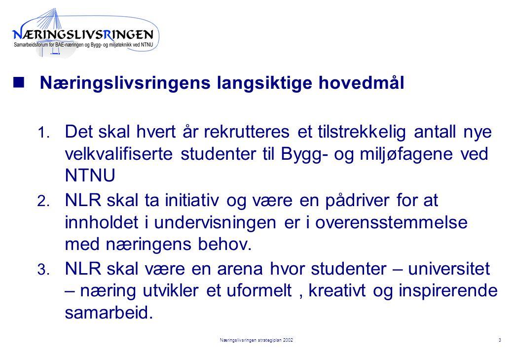 4Næringslivsringen strategiplan 2002 Næringslivsringens delmål Mål for rekruttering 1.Det skal i de nærmeste årene rekrutteres 150 nye velkvalifiserte studenter til Bygg- og miljøfagene ved NTNU.
