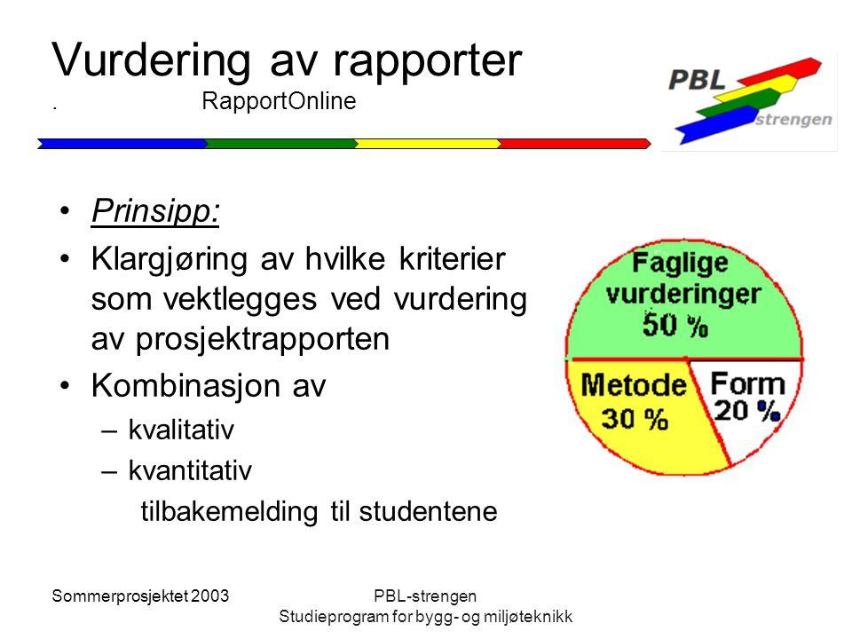 Sommerprosjektet 2003PBL-strengen Studieprogram for bygg- og miljøteknikk Vurdering av rapporter. RapportOnline Prinsipp: Klargjøring av hvilke kriter