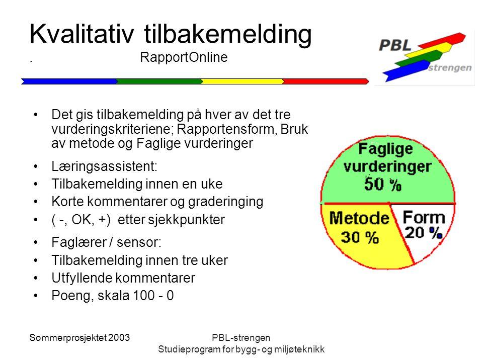 Sommerprosjektet 2003PBL-strengen Studieprogram for bygg- og miljøteknikk Kvalitativ tilbakemelding. RapportOnline Det gis tilbakemelding på hver av d