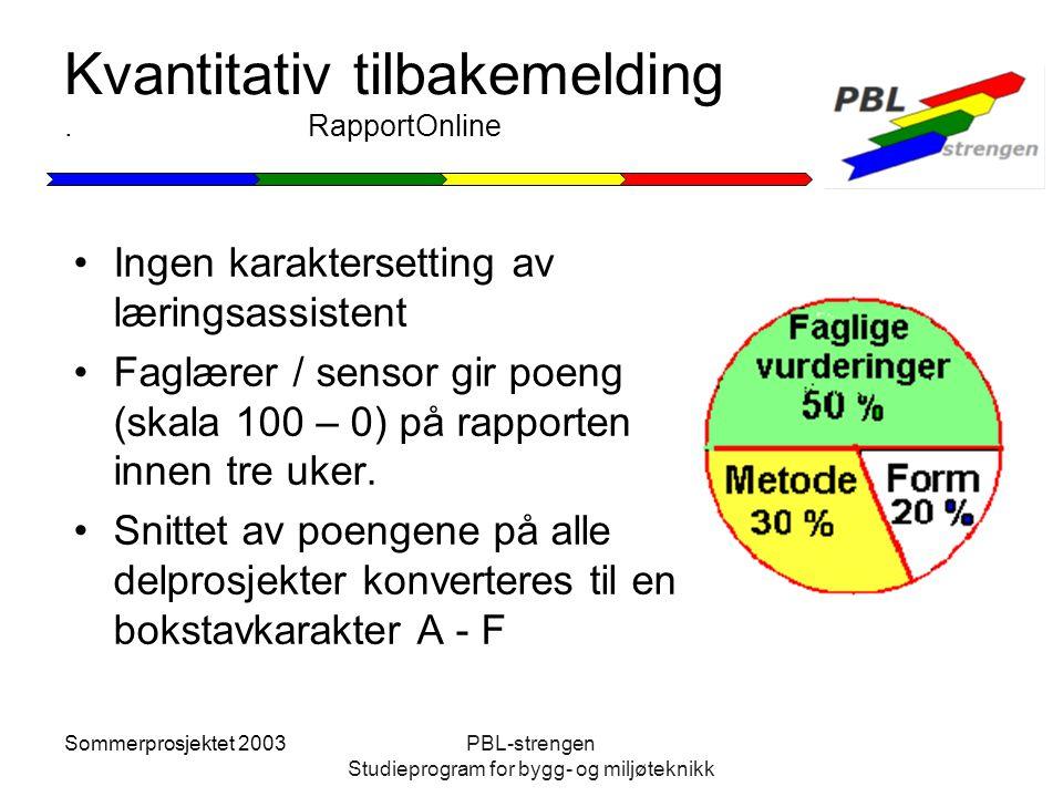 Sommerprosjektet 2003PBL-strengen Studieprogram for bygg- og miljøteknikk Kvantitativ tilbakemelding. RapportOnline Ingen karaktersetting av læringsas