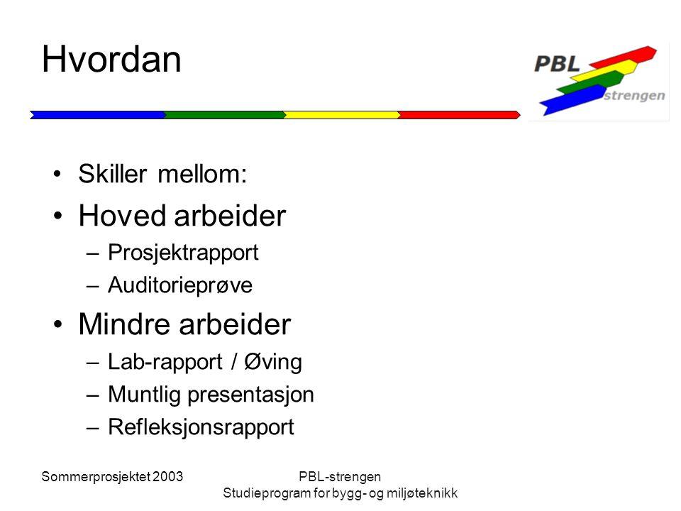Sommerprosjektet 2003PBL-strengen Studieprogram for bygg- og miljøteknikk Hvordan Skiller mellom: Hoved arbeider –Prosjektrapport –Auditorieprøve Mind
