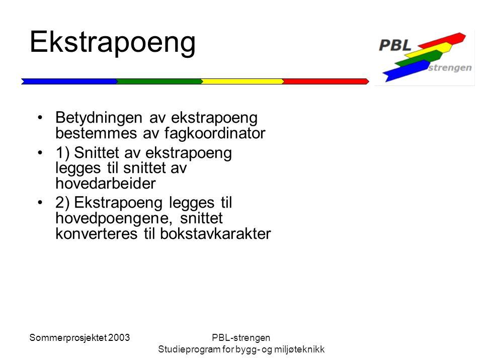 Sommerprosjektet 2003PBL-strengen Studieprogram for bygg- og miljøteknikk Ekstrapoeng Betydningen av ekstrapoeng bestemmes av fagkoordinator 1) Snitte