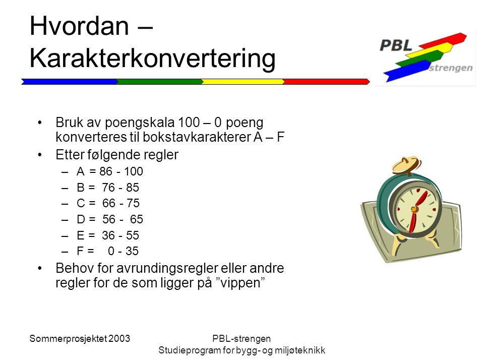 Sommerprosjektet 2003PBL-strengen Studieprogram for bygg- og miljøteknikk Hvordan – Karakterkonvertering Bruk av poengskala 100 – 0 poeng konverteres