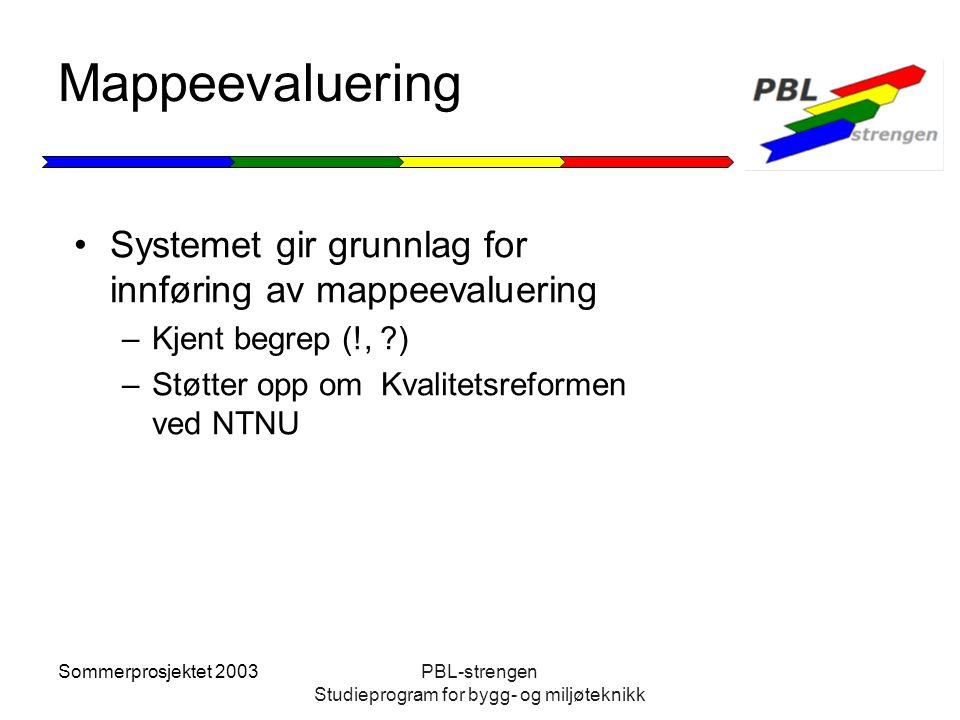 Sommerprosjektet 2003PBL-strengen Studieprogram for bygg- og miljøteknikk Mappeevaluering Systemet gir grunnlag for innføring av mappeevaluering –Kjen