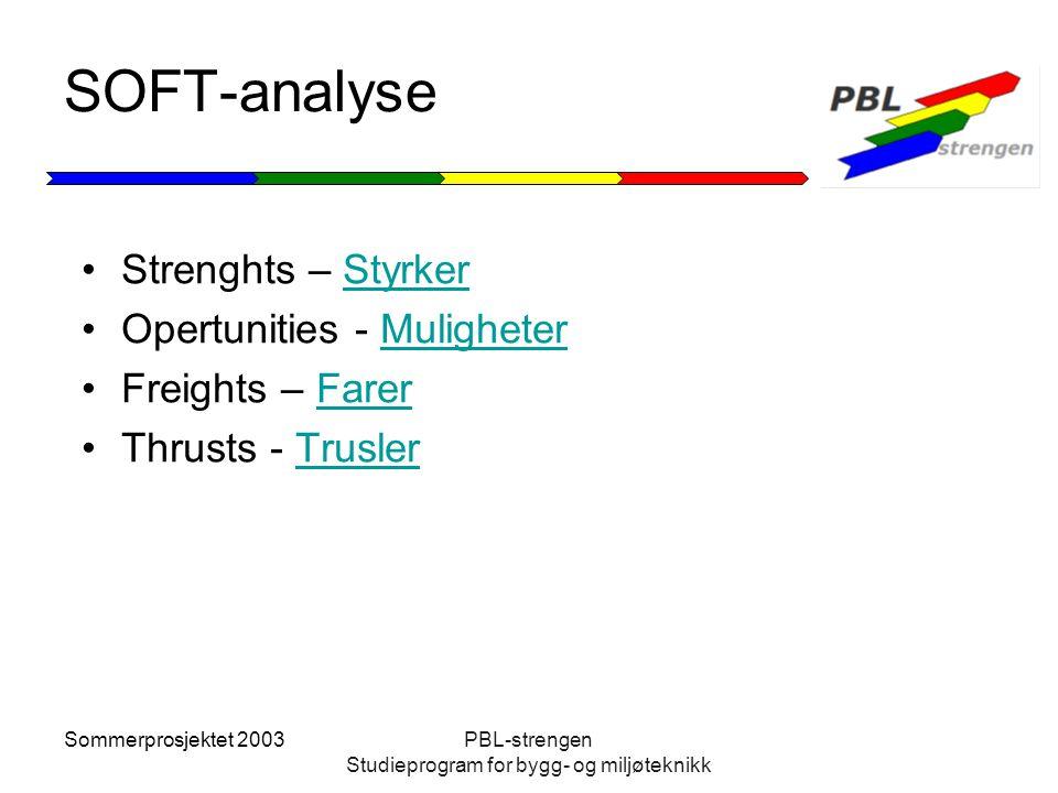 Sommerprosjektet 2003PBL-strengen Studieprogram for bygg- og miljøteknikk SOFT-analyse Strenghts – StyrkerStyrker Opertunities - MuligheterMuligheter